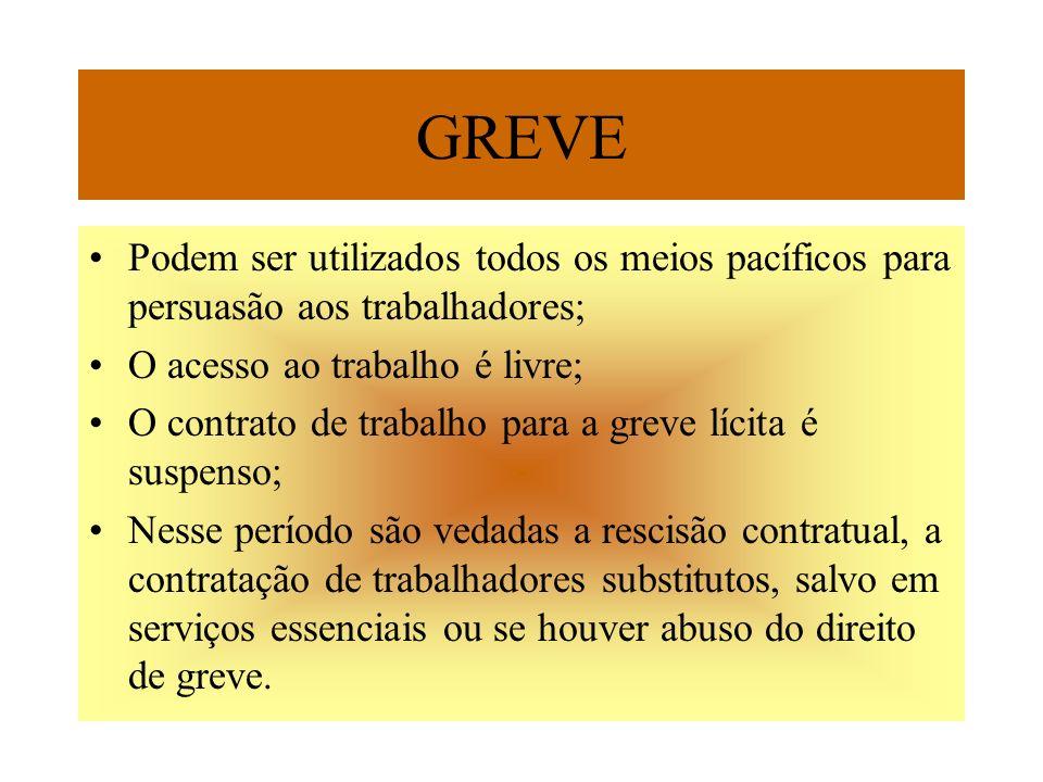 GREVE Podem ser utilizados todos os meios pacíficos para persuasão aos trabalhadores; O acesso ao trabalho é livre;