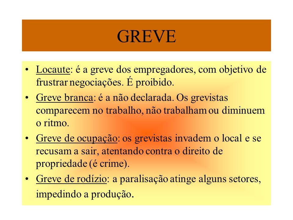 GREVE Locaute: é a greve dos empregadores, com objetivo de frustrar negociações. É proibido.