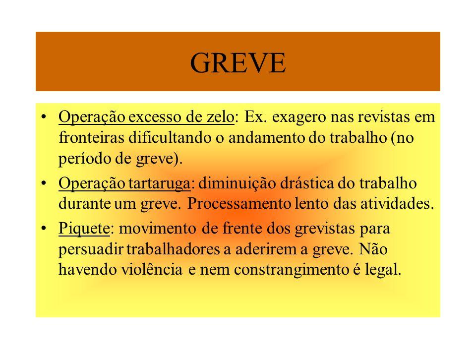 GREVE Operação excesso de zelo: Ex. exagero nas revistas em fronteiras dificultando o andamento do trabalho (no período de greve).