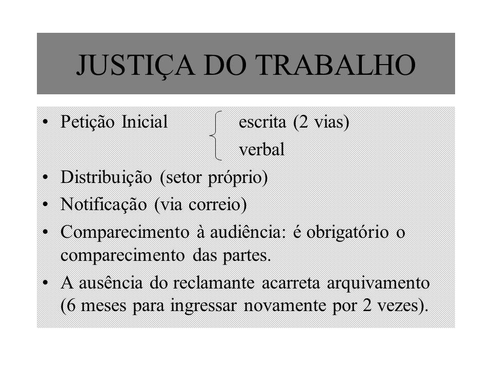 JUSTIÇA DO TRABALHO Petição Inicial escrita (2 vias) verbal