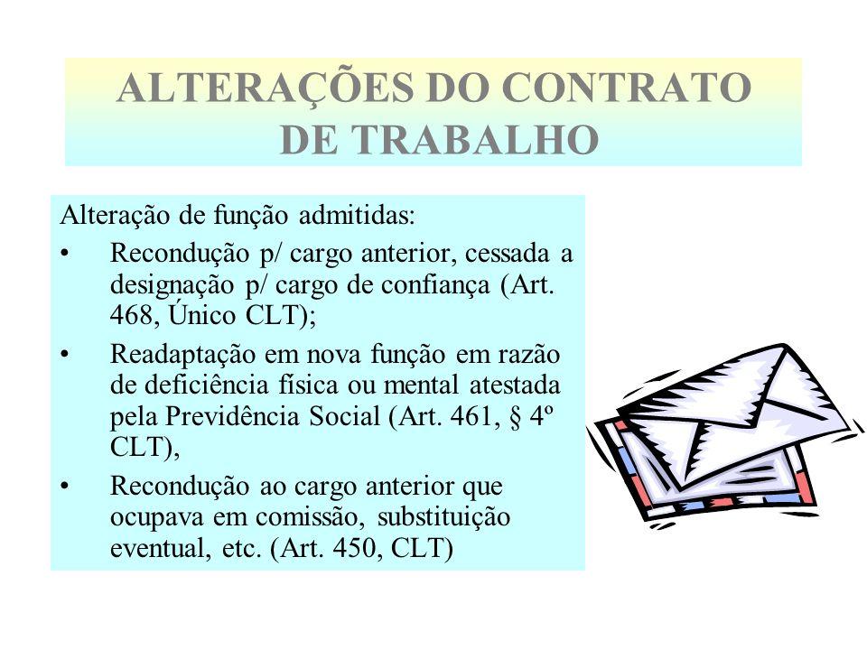 ALTERAÇÕES DO CONTRATO DE TRABALHO
