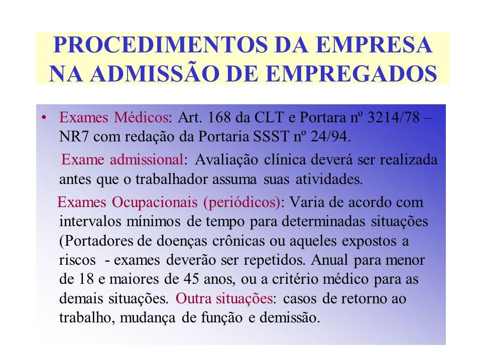 PROCEDIMENTOS DA EMPRESA NA ADMISSÃO DE EMPREGADOS