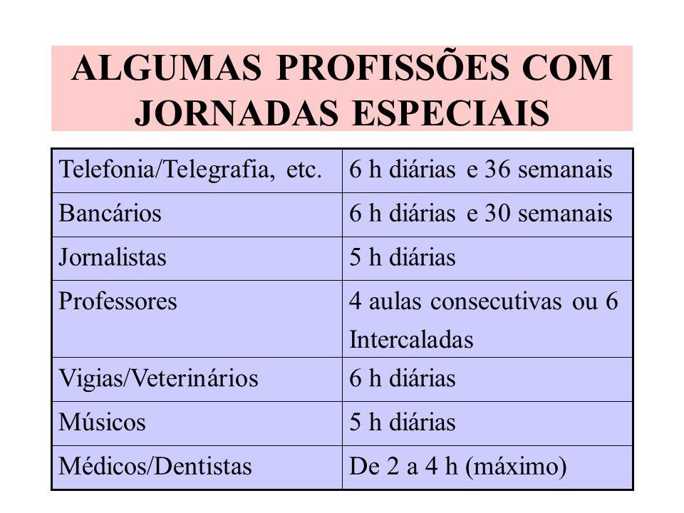 ALGUMAS PROFISSÕES COM JORNADAS ESPECIAIS
