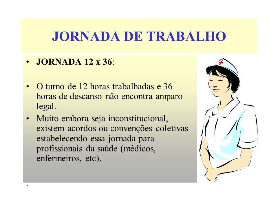 JORNADA DE TRABALHO JORNADA 12 x 36: