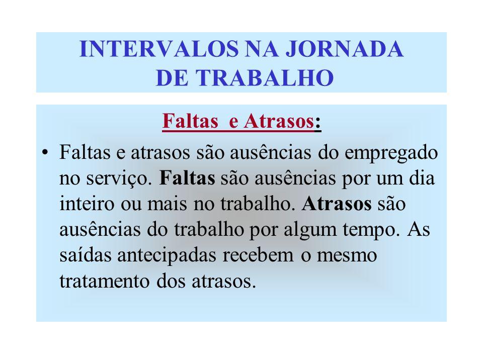 INTERVALOS NA JORNADA DE TRABALHO