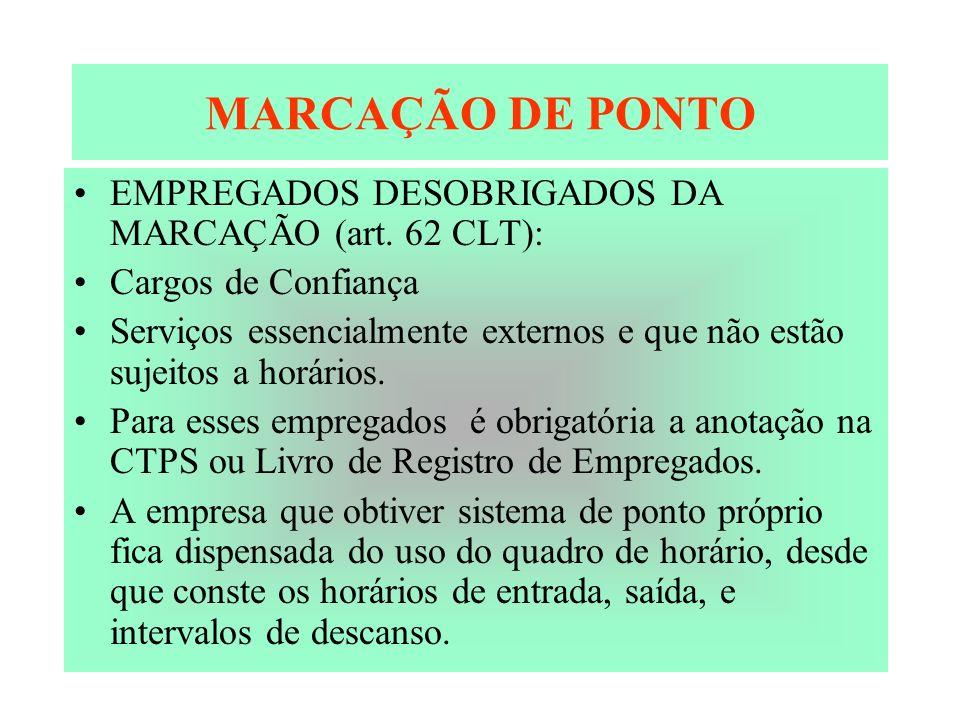 MARCAÇÃO DE PONTO EMPREGADOS DESOBRIGADOS DA MARCAÇÃO (art. 62 CLT):
