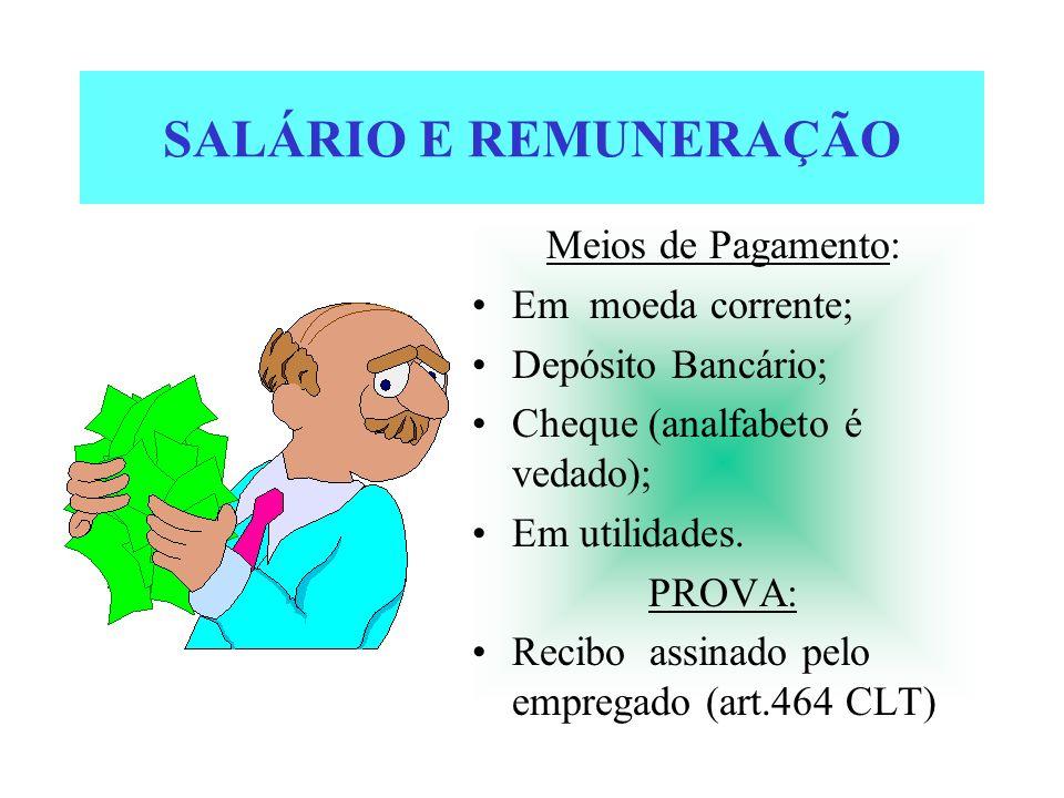 SALÁRIO E REMUNERAÇÃO Meios de Pagamento: Em moeda corrente;