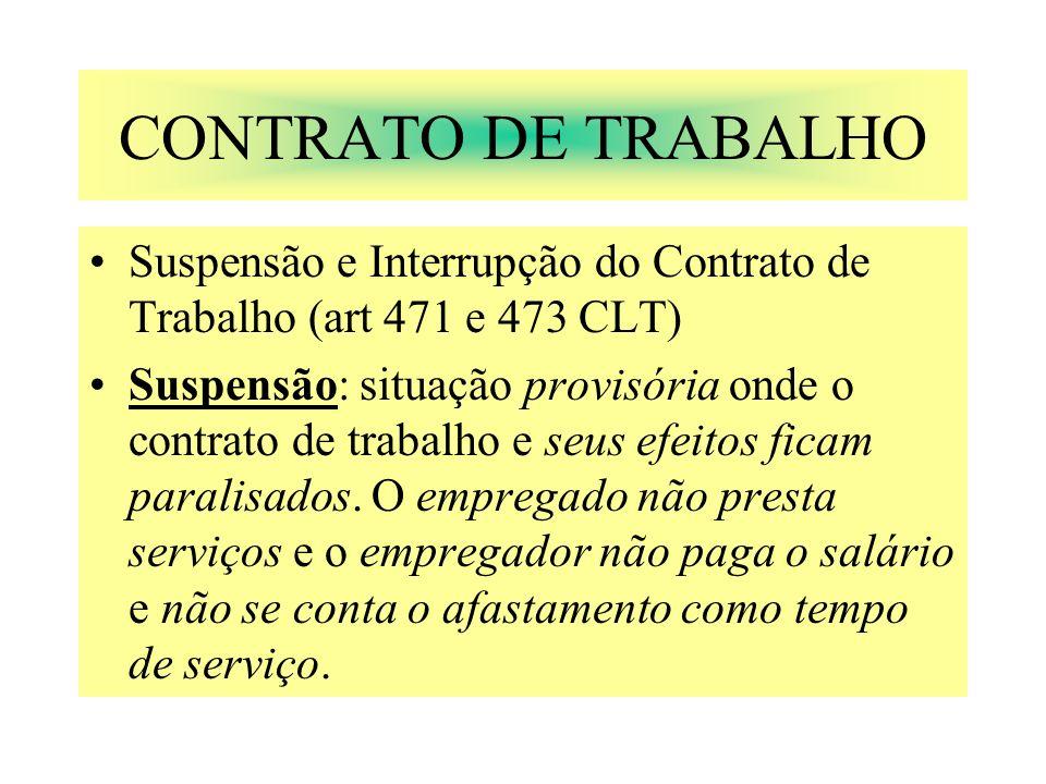 CONTRATO DE TRABALHO Suspensão e Interrupção do Contrato de Trabalho (art 471 e 473 CLT)