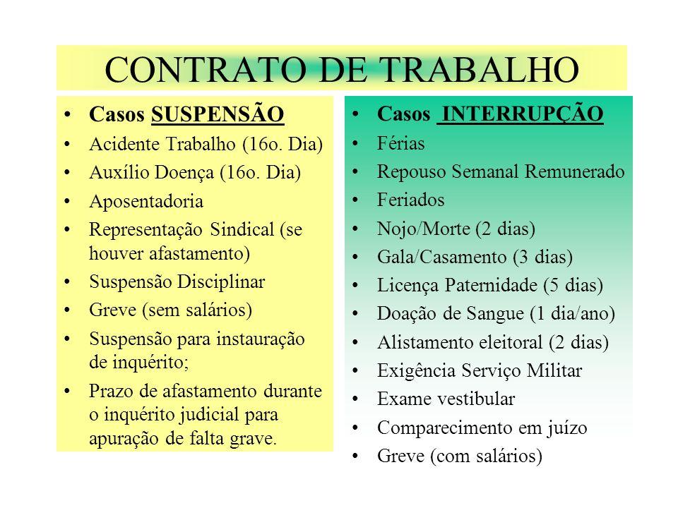 CONTRATO DE TRABALHO Casos SUSPENSÃO Casos INTERRUPÇÃO