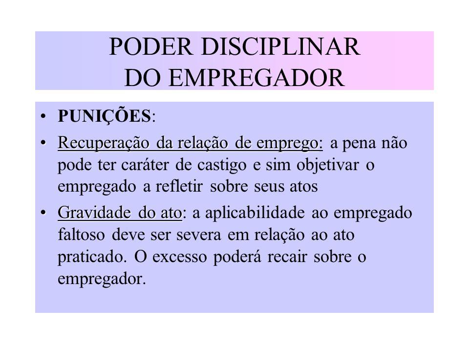 PODER DISCIPLINAR DO EMPREGADOR