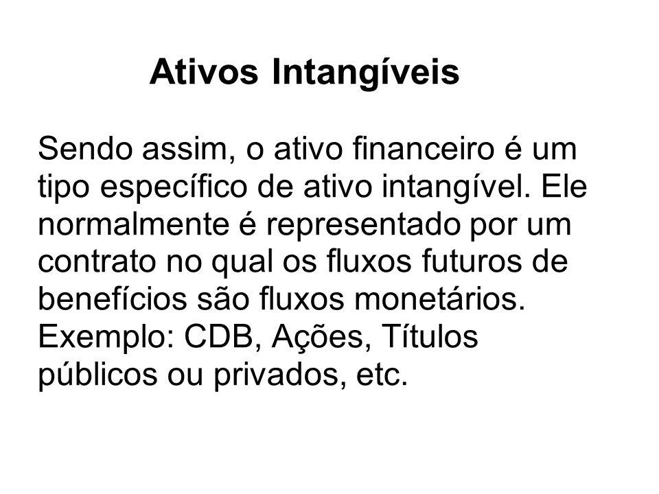 Ativos Intangíveis Sendo assim, o ativo financeiro é um tipo específico de ativo intangível.