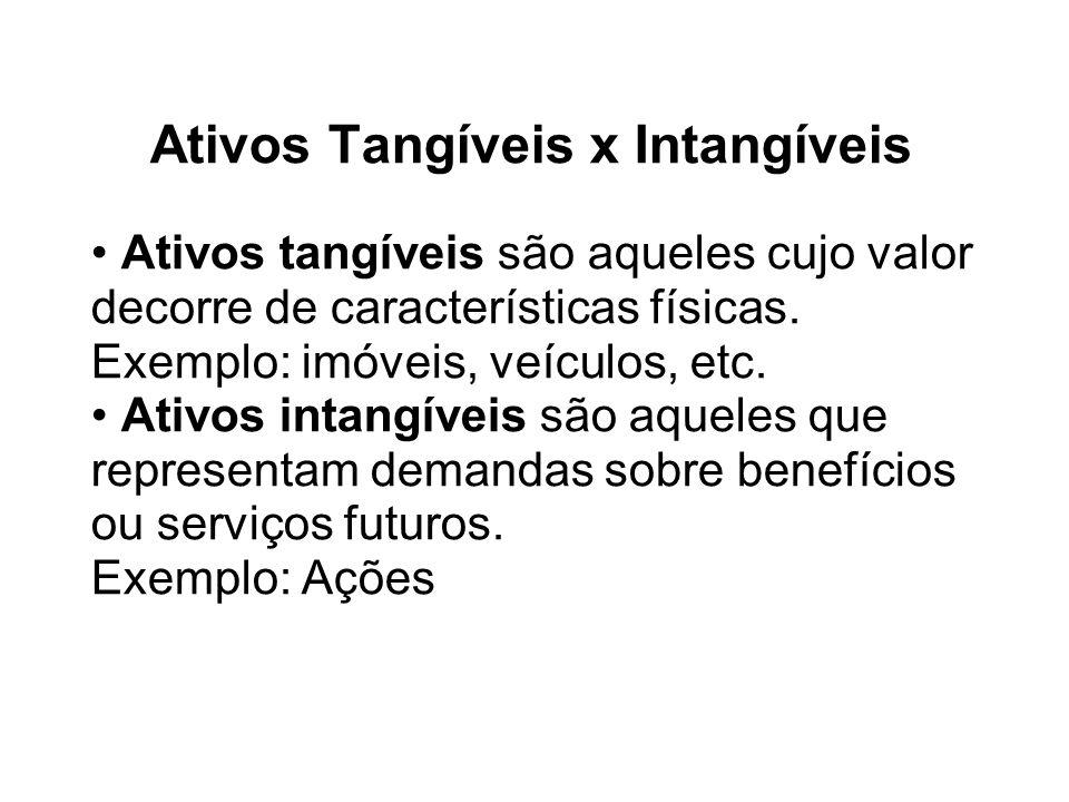 Ativos Tangíveis x Intangíveis • Ativos tangíveis são aqueles cujo valor decorre de características físicas.