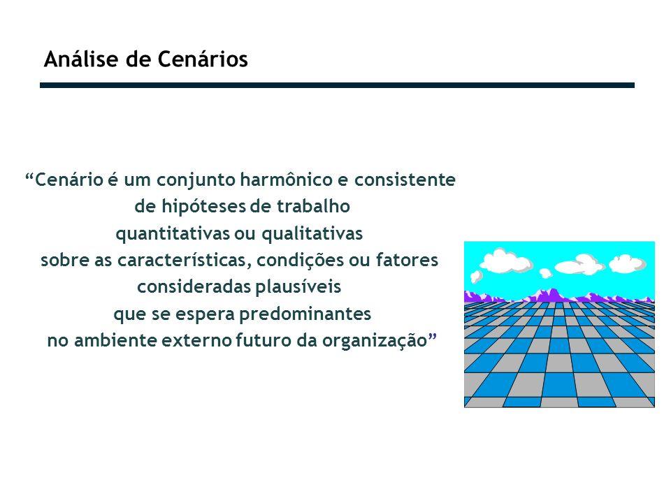 Análise de Cenários Cenário é um conjunto harmônico e consistente