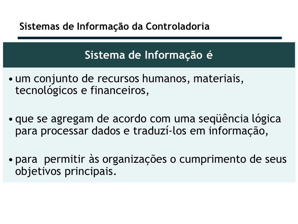 Sistema de Informação é