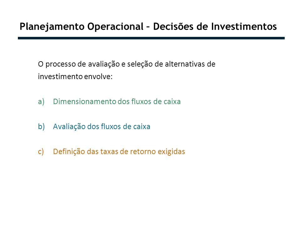 Planejamento Operacional – Decisões de Investimentos