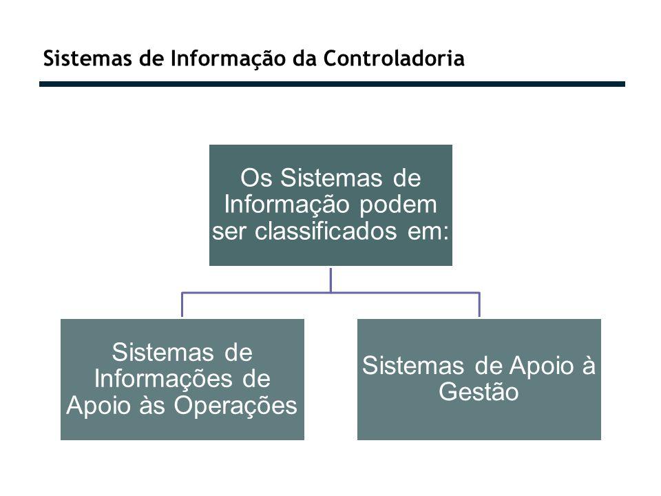Os Sistemas de Informação podem ser classificados em: