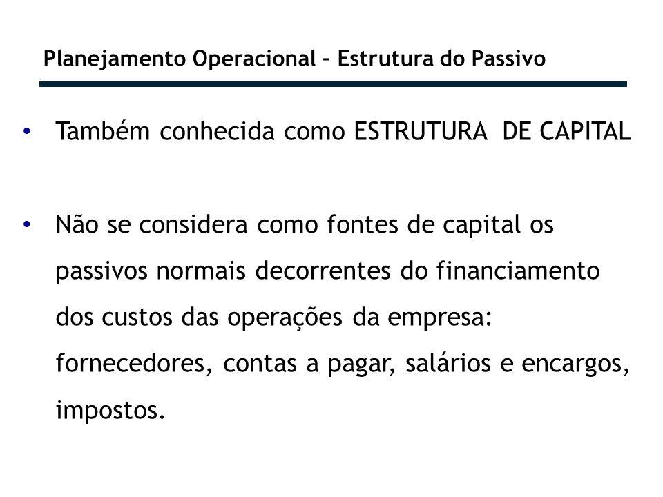 Também conhecida como ESTRUTURA DE CAPITAL