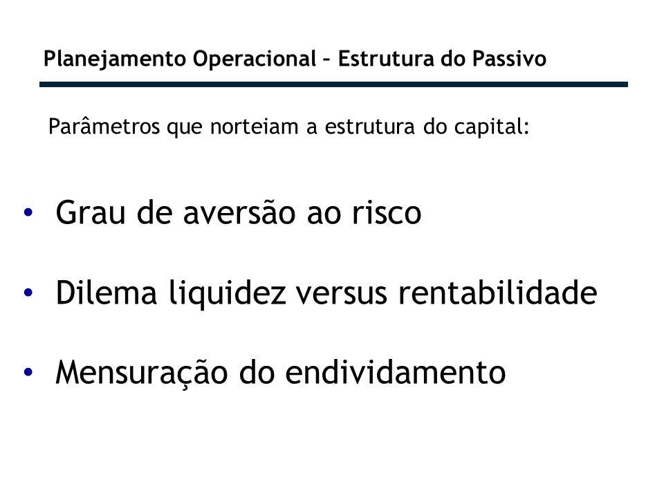 Grau de aversão ao risco Dilema liquidez versus rentabilidade