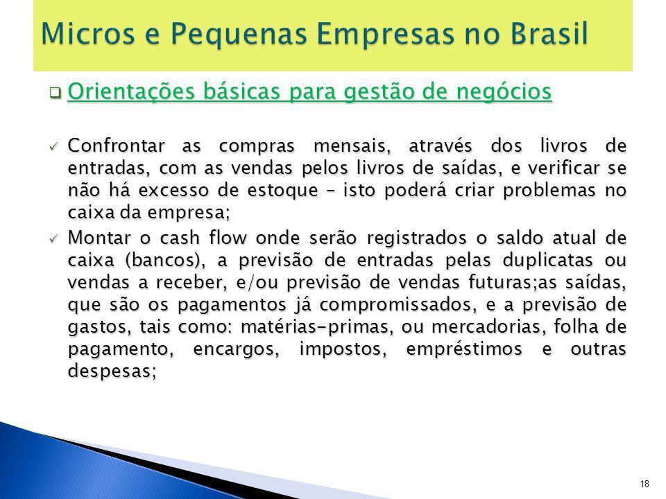 Micros e Pequenas Empresas no Brasil