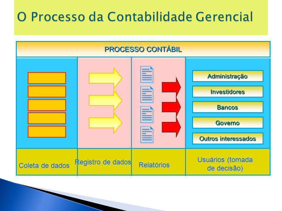 O Processo da Contabilidade Gerencial