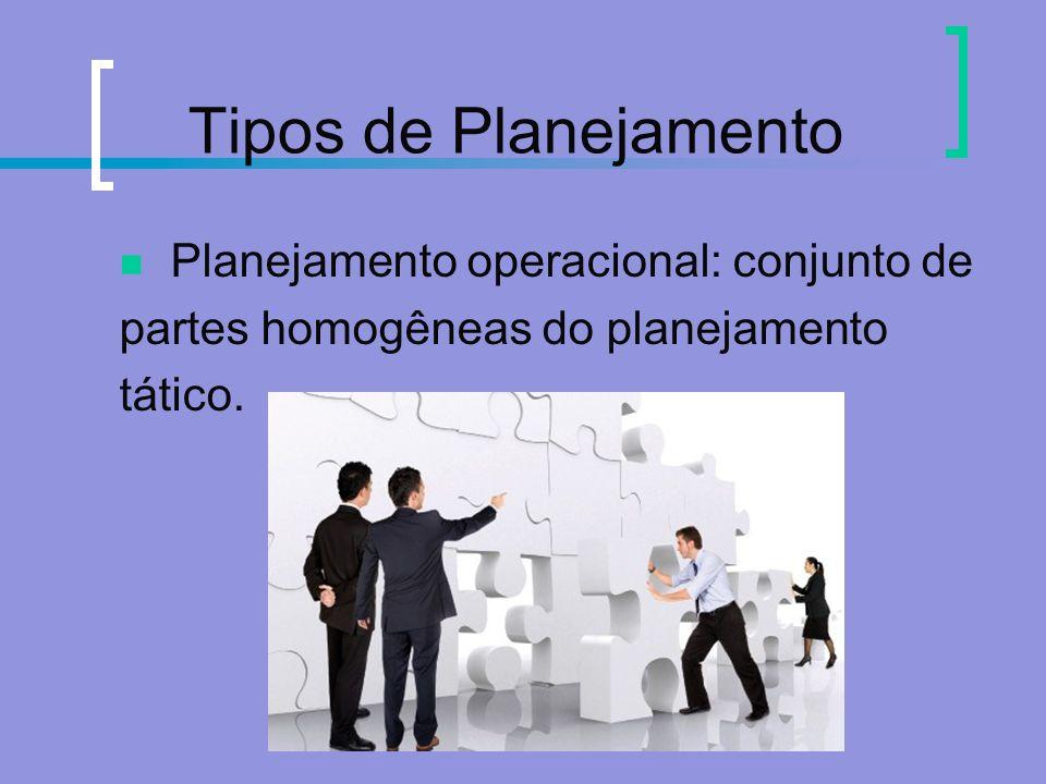 Tipos de Planejamento Planejamento operacional: conjunto de