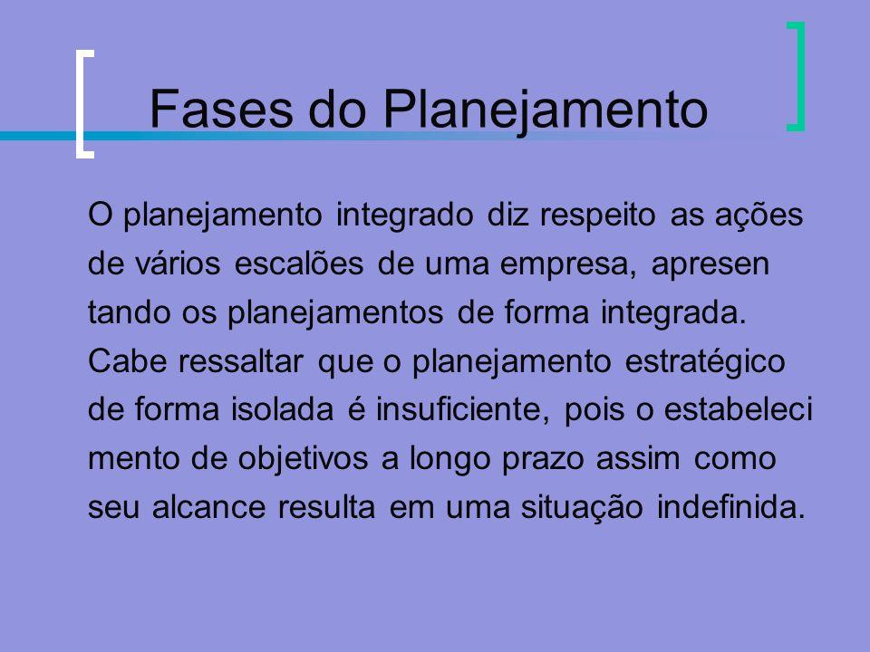 Fases do Planejamento O planejamento integrado diz respeito as ações