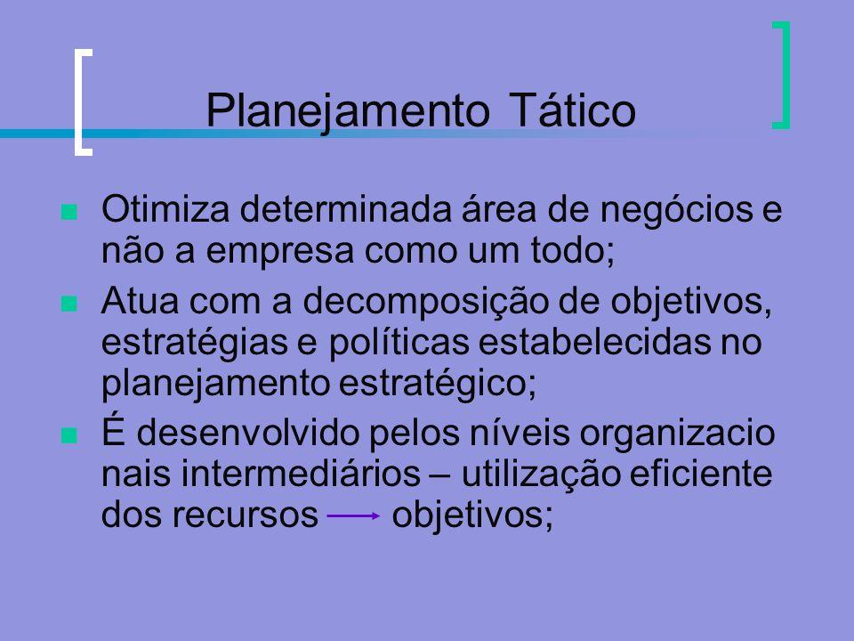 Planejamento Tático Otimiza determinada área de negócios e não a empresa como um todo;