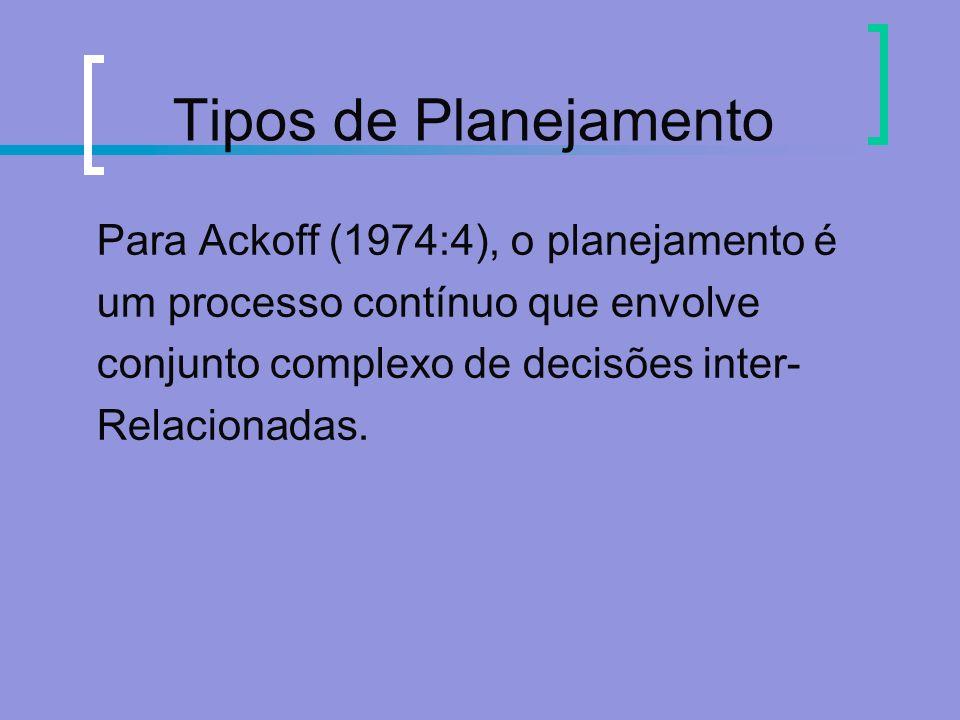 Tipos de Planejamento Para Ackoff (1974:4), o planejamento é