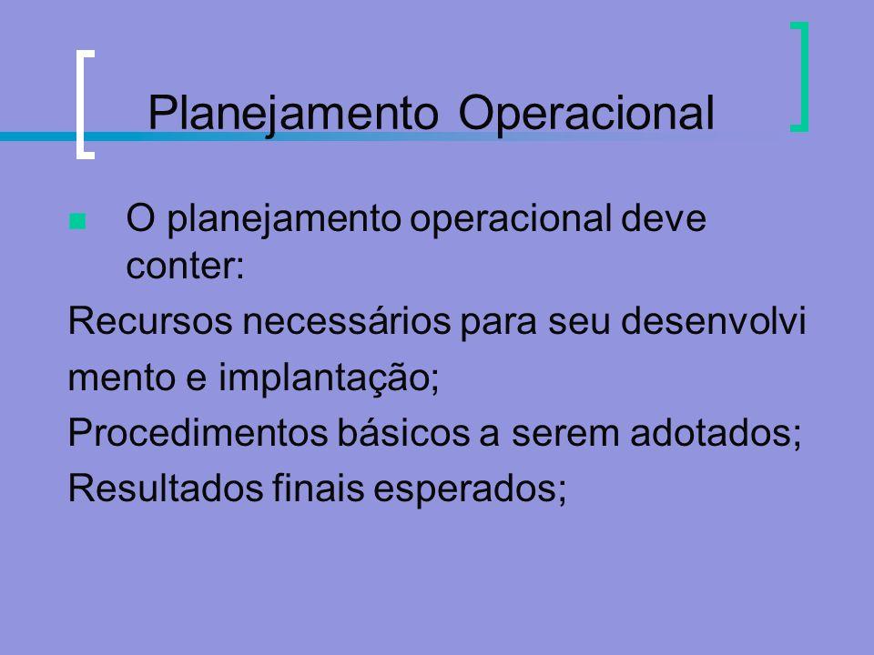Planejamento Operacional