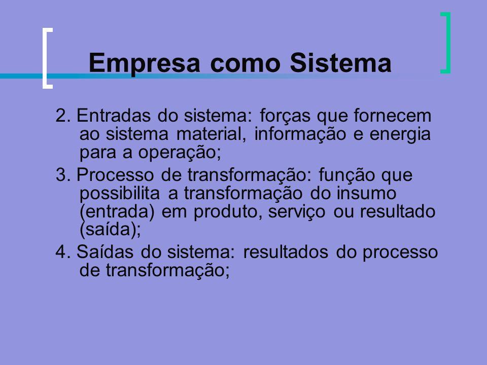 Empresa como Sistema 2. Entradas do sistema: forças que fornecem ao sistema material, informação e energia para a operação;