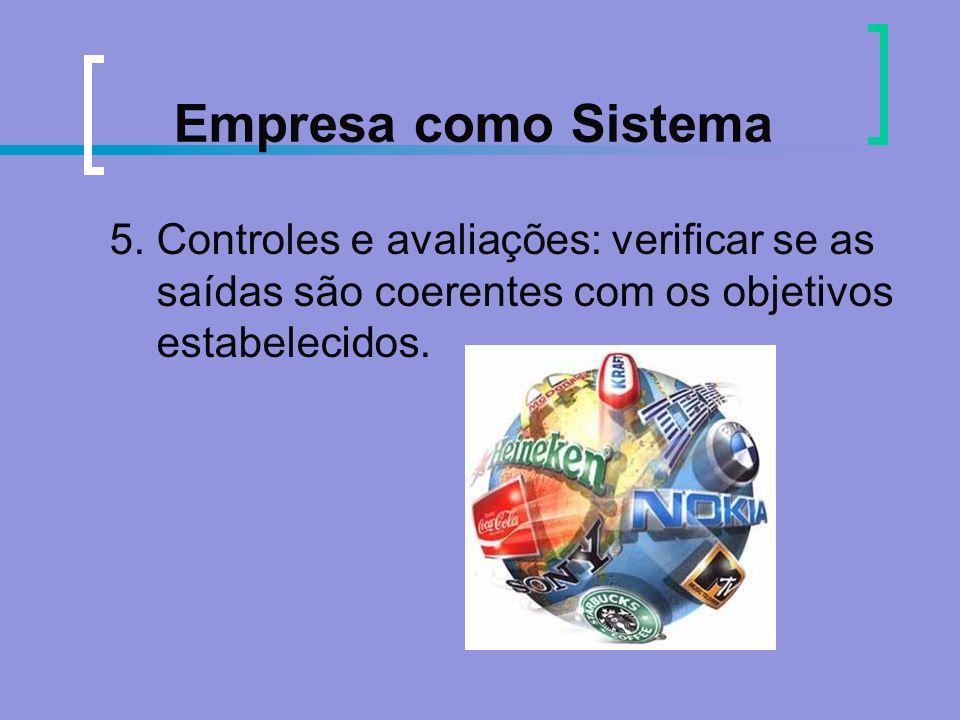 Empresa como Sistema 5.