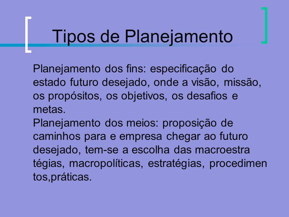 Tipos de Planejamento Planejamento dos fins: especificação do