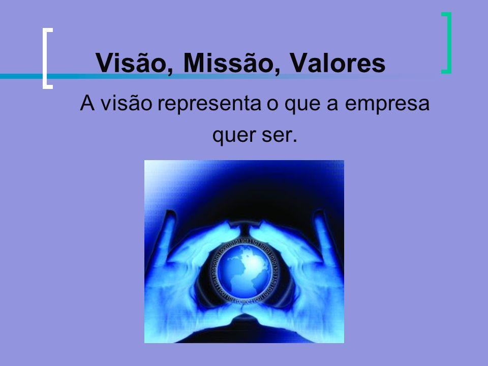 A visão representa o que a empresa