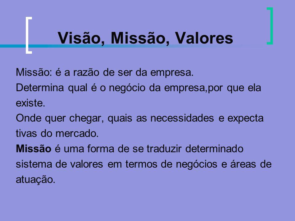 Visão, Missão, Valores Missão: é a razão de ser da empresa.