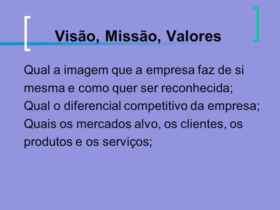 Visão, Missão, Valores Qual a imagem que a empresa faz de si