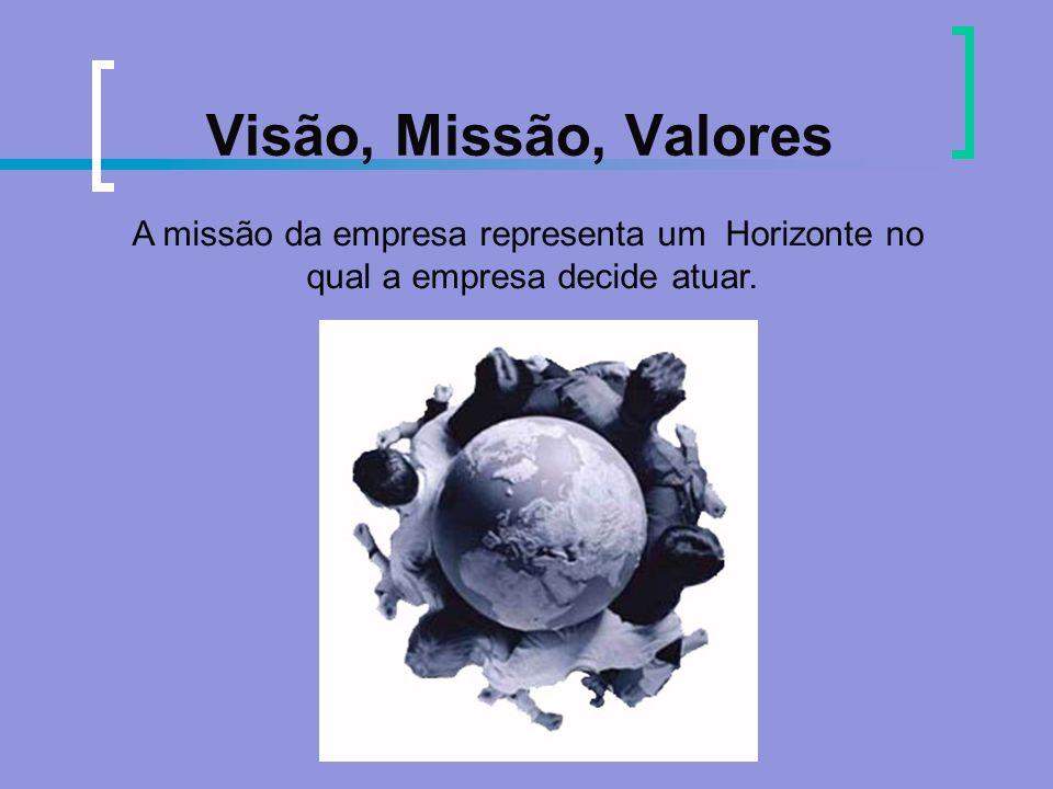 Visão, Missão, Valores A missão da empresa representa um Horizonte no