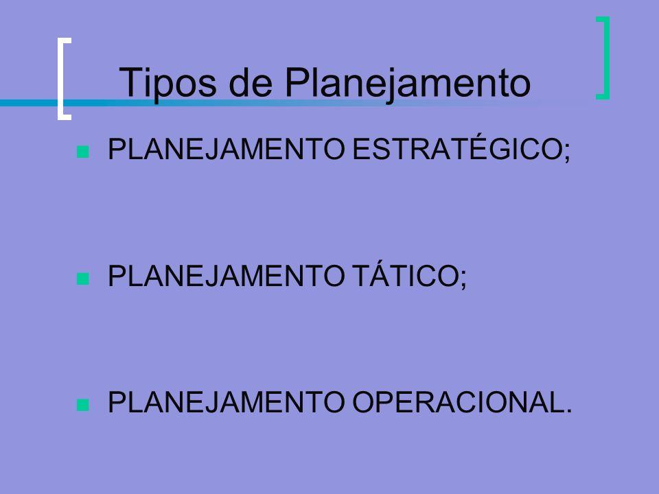 Tipos de Planejamento PLANEJAMENTO ESTRATÉGICO; PLANEJAMENTO TÁTICO;