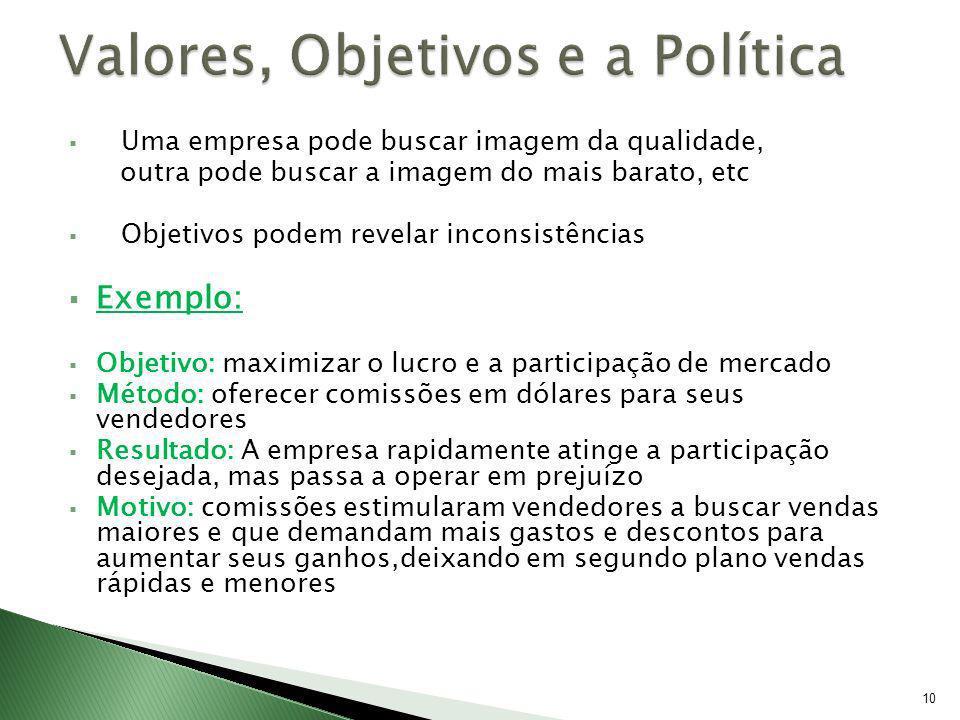 Valores, Objetivos e a Política