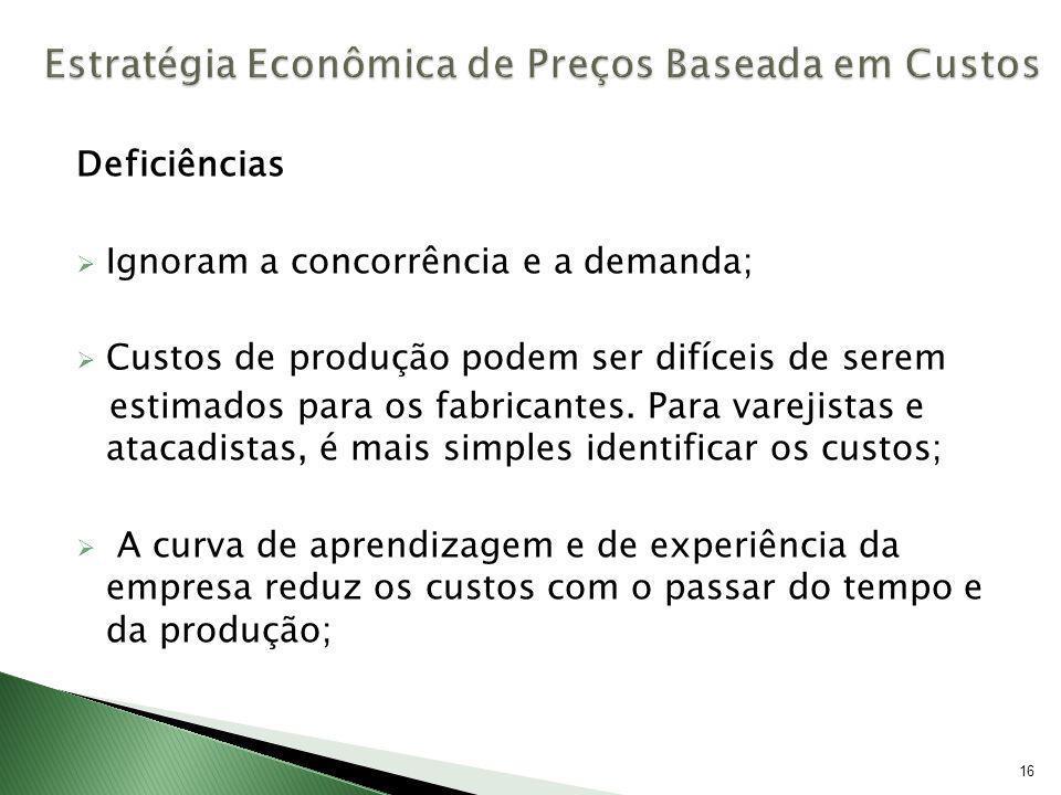 Estratégia Econômica de Preços Baseada em Custos