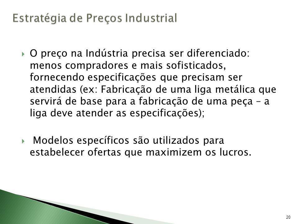 Estratégia de Preços Industrial