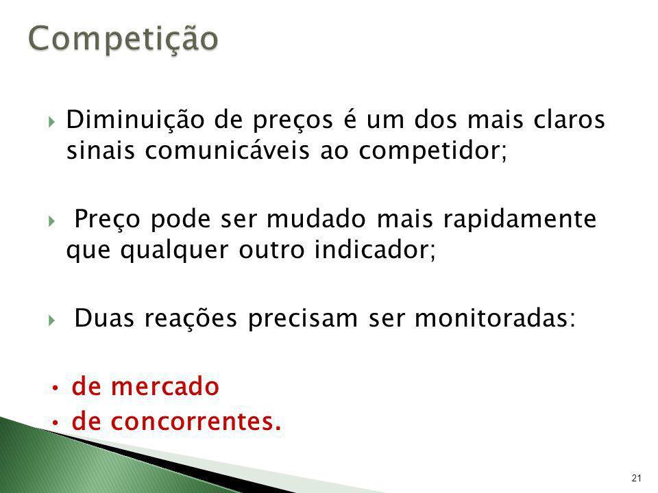 Competição Diminuição de preços é um dos mais claros sinais comunicáveis ao competidor;