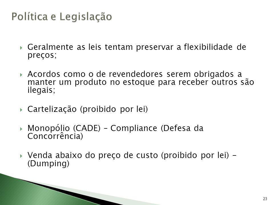 Política e Legislação Geralmente as leis tentam preservar a flexibilidade de preços;