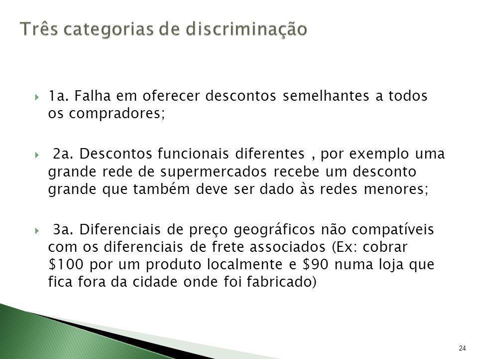 Três categorias de discriminação