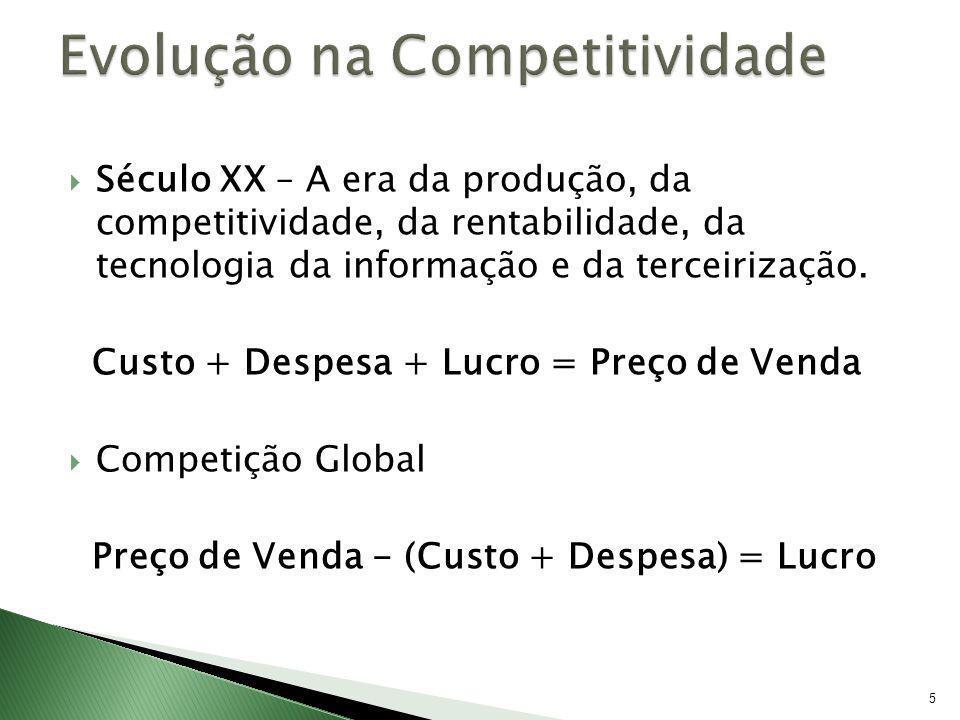 Evolução na Competitividade