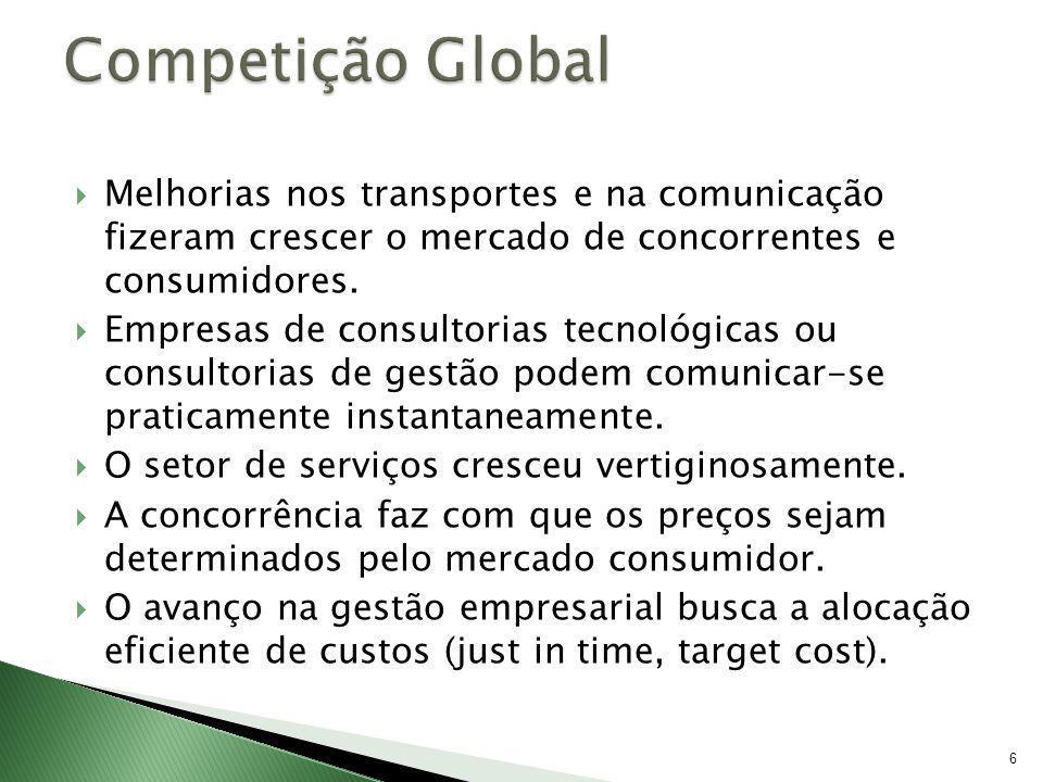 Competição Global Melhorias nos transportes e na comunicação fizeram crescer o mercado de concorrentes e consumidores.