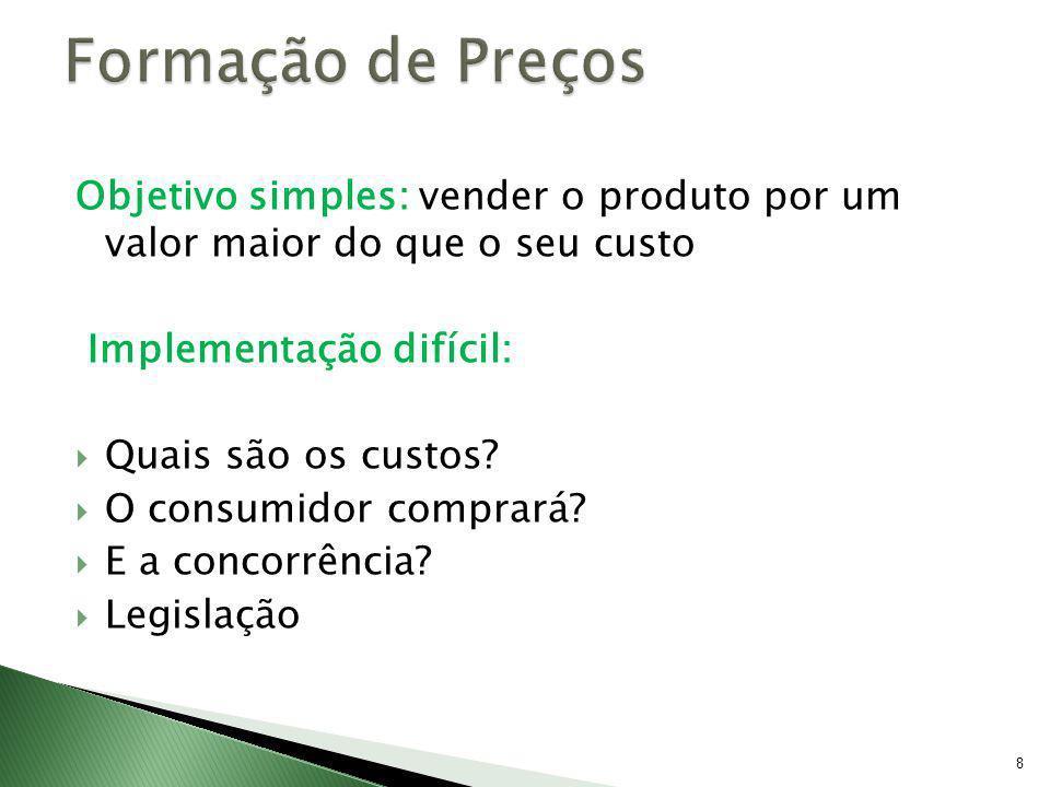 Formação de Preços Objetivo simples: vender o produto por um valor maior do que o seu custo. Implementação difícil: