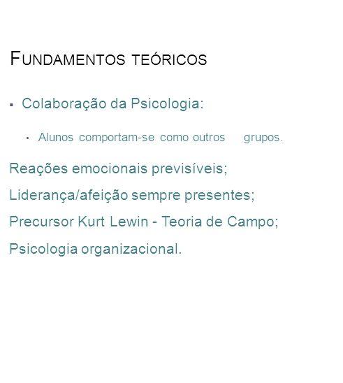 Fundamentos teóricos Colaboração da Psicologia: