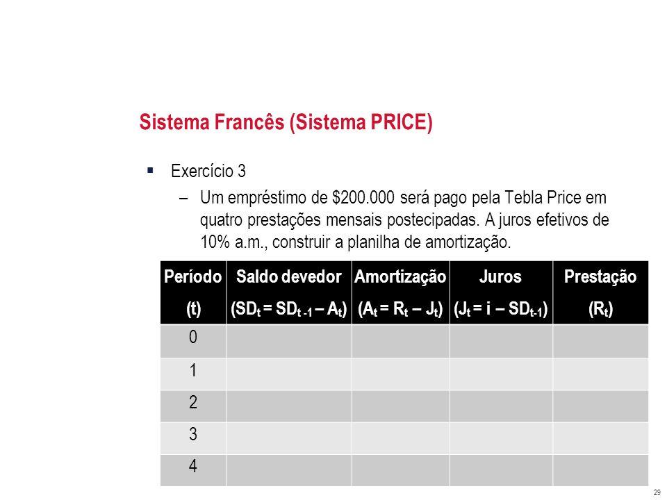Sistema Francês (Sistema PRICE)