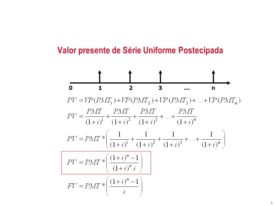 Valor presente de Série Uniforme Postecipada