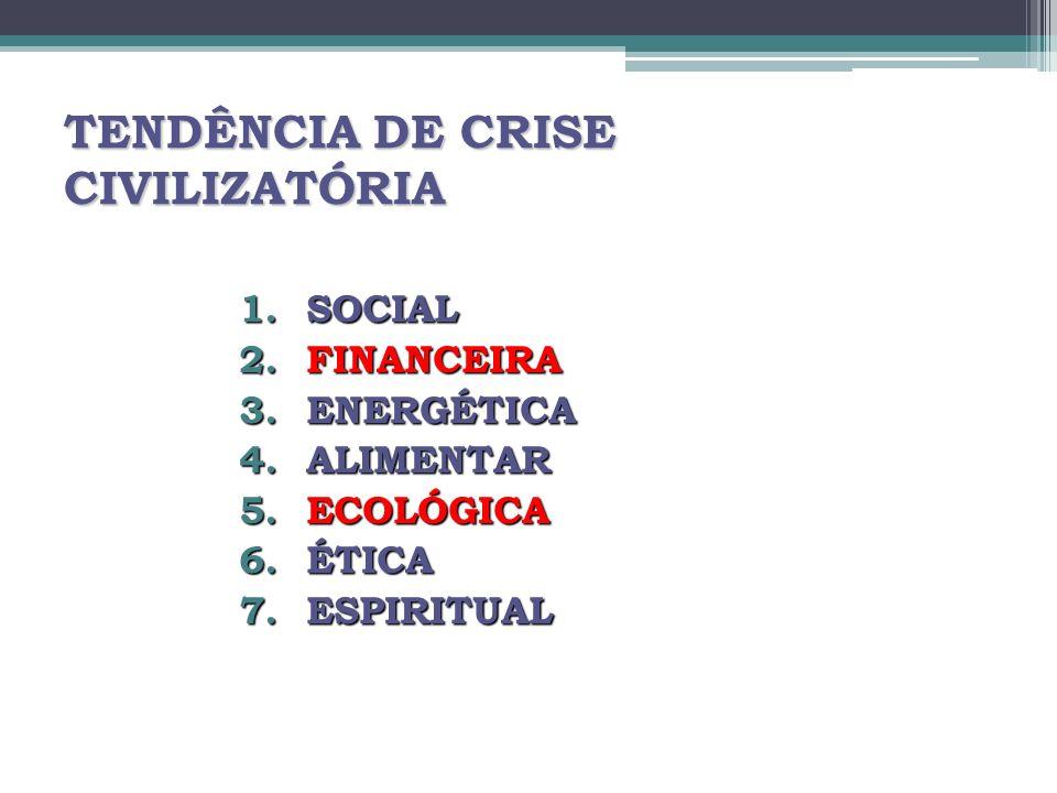 TENDÊNCIA DE CRISE CIVILIZATÓRIA